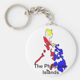 The Philippine Islands Keychain