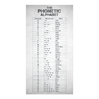 The Phonetic Alphabet and Morse Code Photo Print