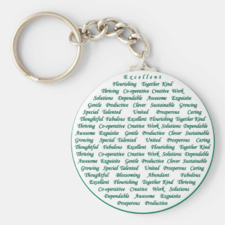 The power of positive words keychain