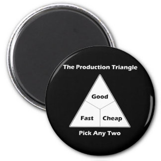 The Production Triangle Magnet