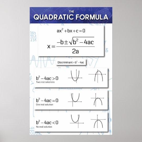 Quadratic Equation Art – OnlyOnesAndZeros   Quadratic Formula Art