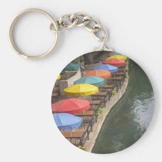 The Riverwalk Keychain