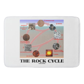 The Rock Cycle Geology Earth Science Bath Mat