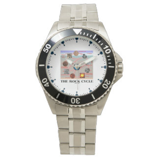 The Rock Cycle Geology Earth Science Wristwatch