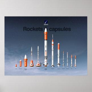 The Rockets and capsules of Copenhagen Suborbitals Poster