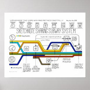 Toronto Subway Map Poster.Subway Posters Prints Poster Printing Zazzle Ca