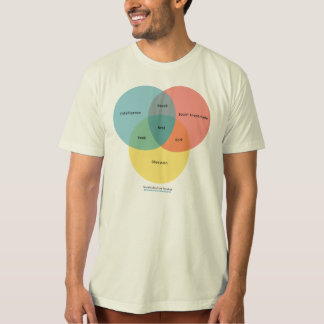 The Social Subculture Paradigm T-shirts
