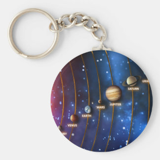 The Solar System Basic Round Button Keychain