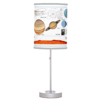 The Solar System Desk Lamps