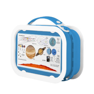 The Solar System Lunch Boxes