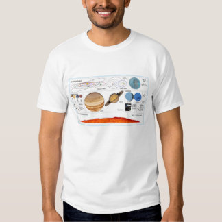 The Solar System Tees
