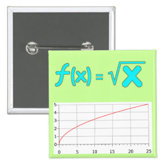 The Square Root Function f(x) = SQRT x Button