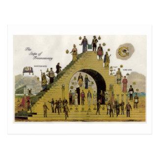 The Steps Of Freemasonry Postcard