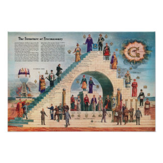 The Structure of Freemasonry Poster