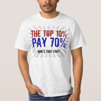 The Top 10 Percent Pay 70, Anti-Occupy Wall Street