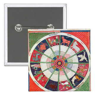 The Twelve Signs of the Zodiac and the Sun 2 Inch Square Button