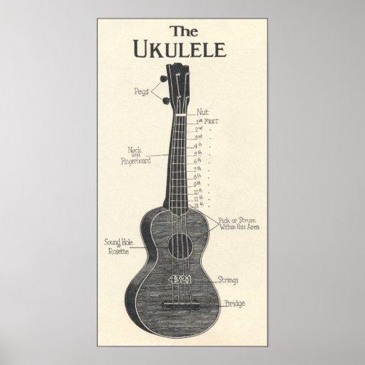 The Ukulele Poster