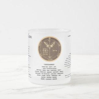 The Ultimate Mug! Frosted Glass Coffee Mug