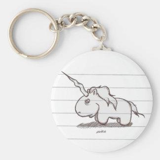 the unicorn keychain