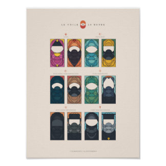 The Veil and the Beard Poster