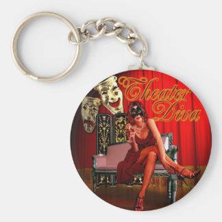 Theatre Diva Collage Keychain