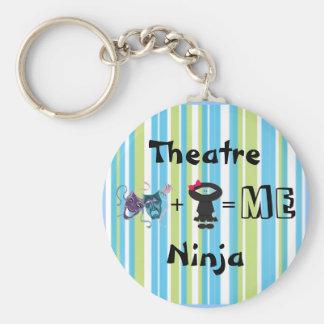 Theatre Ninja 1 Keychain