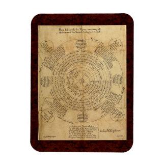 Theatrum Chemicum: 1652 Alchemy Illustration Magnet
