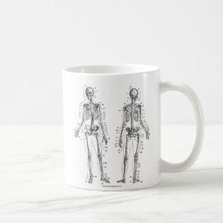 Them Bones Coffee Mug