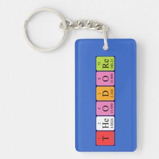 Theodore periodic table name keyring Single-Sided rectangular acrylic keychain