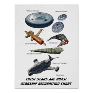 THESE STARS ARE OURS! Starship Recognition Poster