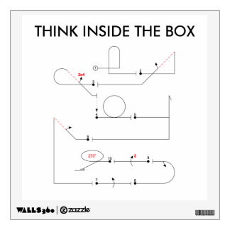 THINK INSIDE THE BOX Sportsman aerobatic sequence Wall Sticker
