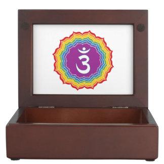 Third Eye chakra Memory Box