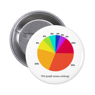 This Graph Means Nothing! 2 Inch Round Button