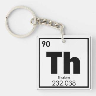 Thorium chemical element symbol chemistry formula keychain