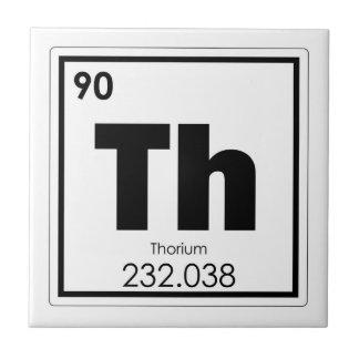 Thorium chemical element symbol chemistry formula tile