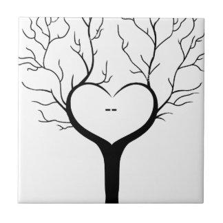 Thumbprint Tree Tile