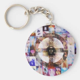 Thunder Perfect Mind Basic Round Button Keychain