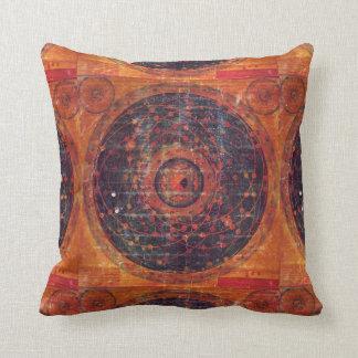 Tibetan Astronomical Thangka Throw Pillow