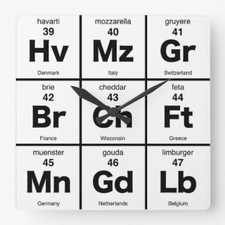 Time for Cheese Periodic Table Square Wall Clock