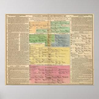 Timeline Empire of Constantiople Poster