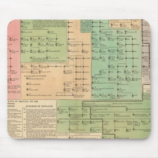 Timeline of the Anglo Saxons from 455 to 1066 Mouse Pad
