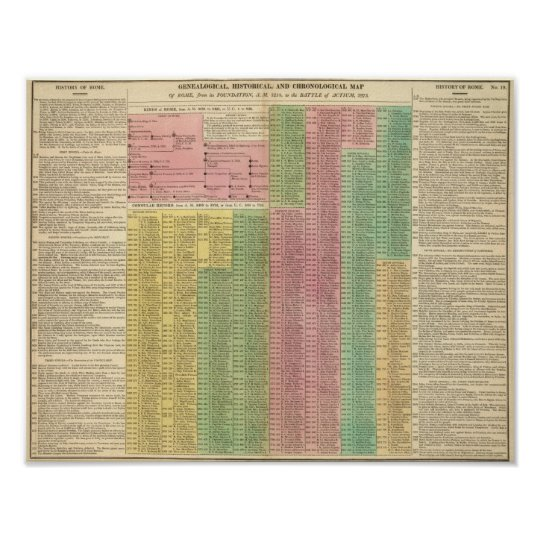 Timeline Roman Rulers Poster