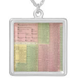 Timeline Roman Rulers Silver Plated Necklace
