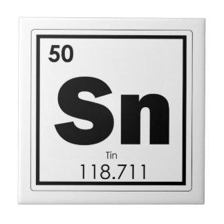 Tin chemical element symbol chemistry formula geek tile