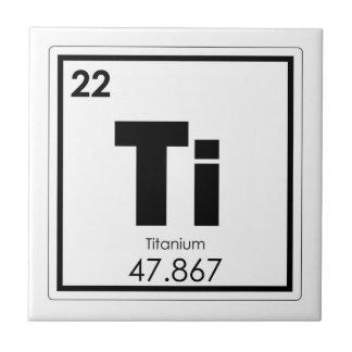 Titanium chemical element symbol chemistry formula tile