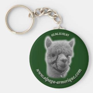 Tofou the alpaca keychain