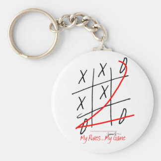 tony fernandes, it's my rule my game (10) keychain