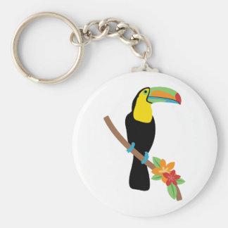 Toucan Bird Keychain
