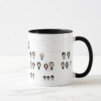 TR Family Tree wide Mug