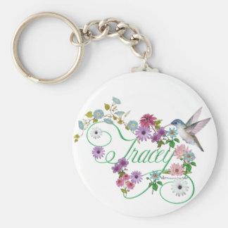 Tracey Basic Round Button Keychain